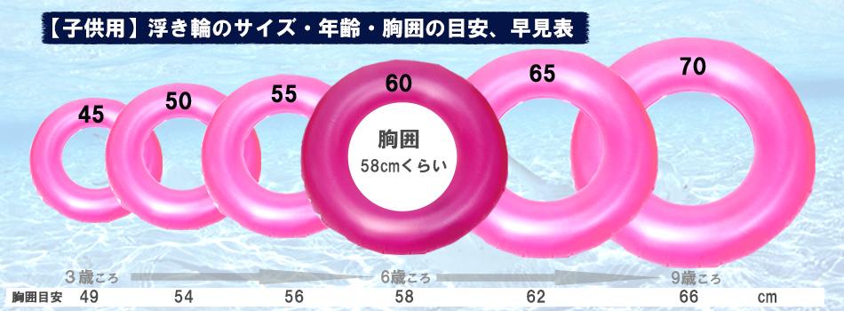 浮き輪サイズ子供