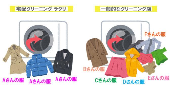 宅配クリーニングラクリの個別洗い