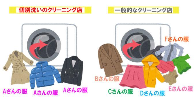 宅配クリーニングの個別洗い